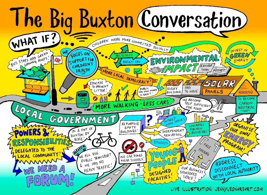 The Big Buxton Conversation - What Is?