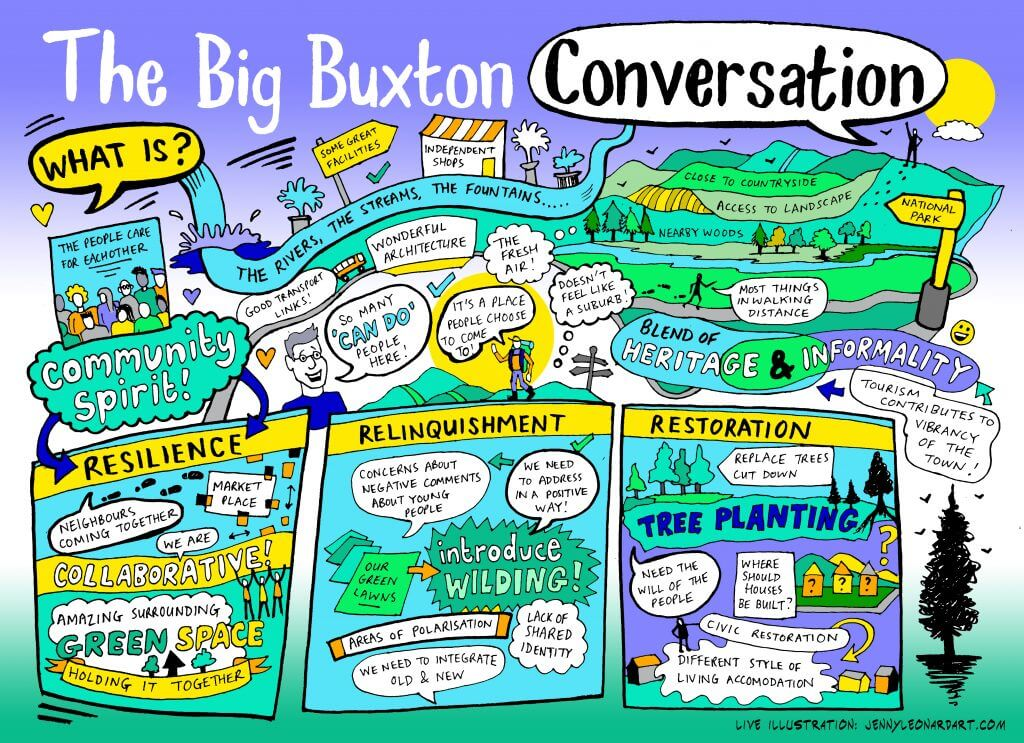 The Big Buxton Conversation - What If?